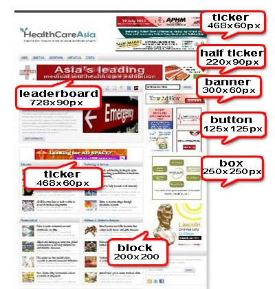 healthcare asia advertising